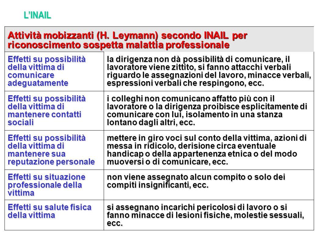 LINAIL Attività mobizzanti (H.