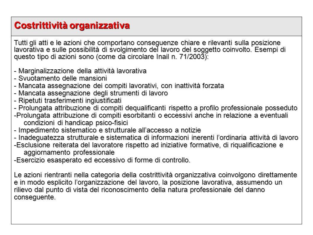 Costrittività organizzativa Tutti gli atti e le azioni che comportano conseguenze chiare e rilevanti sulla posizione lavorativa e sulle possibilità di svolgimento del lavoro del soggetto coinvolto.