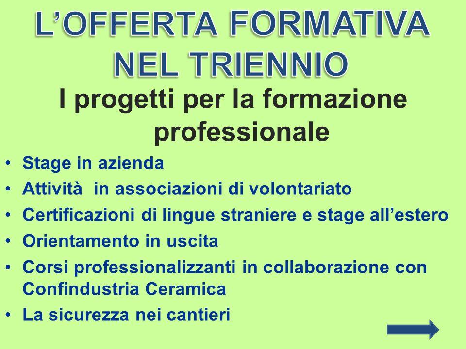 I progetti per la formazione professionale Stage in azienda Attività in associazioni di volontariato Certificazioni di lingue straniere e stage allest