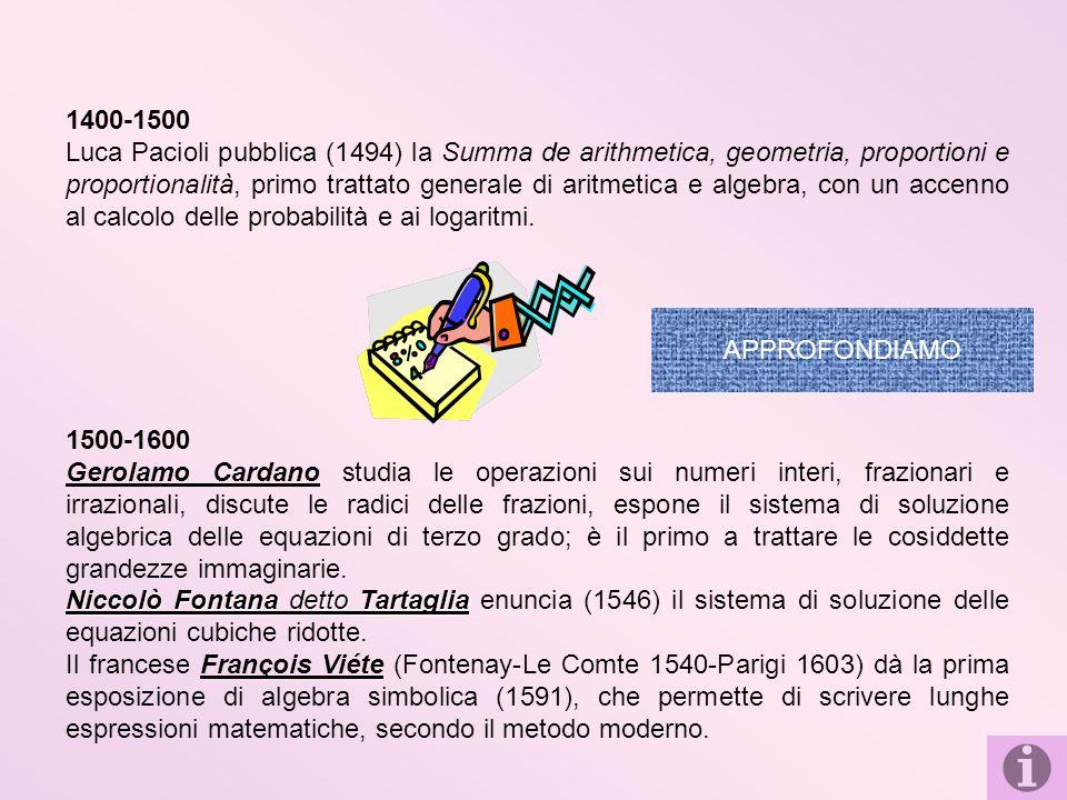 1400-1500 Luca Pacioli pubblica (1494) la Summa de arithmetica, geometria, proportioni e proportionalità, primo trattato generale di aritmetica e alge