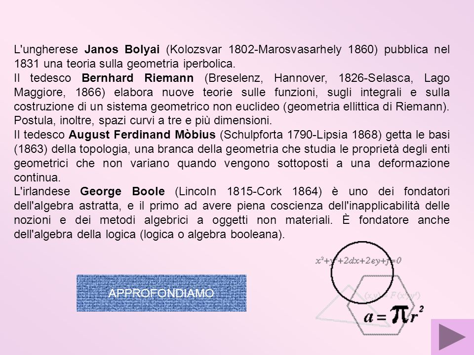 L'ungherese Janos Bolyai (Kolozsvar 1802-Marosvasarhely 1860) pubblica nel 1831 una teoria sulla geometria iperbolica. Il tedesco Bernhard Riemann (Br