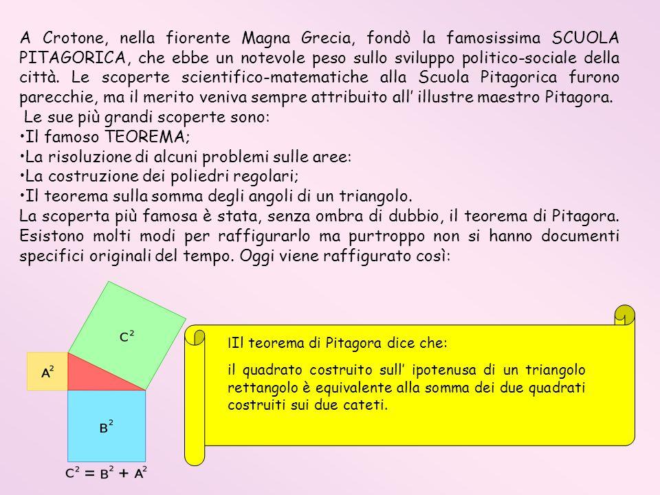 Le sue più grandi scoperte sono: Il famoso TEOREMA; La risoluzione di alcuni problemi sulle aree: La costruzione dei poliedri regolari; Il teorema sul