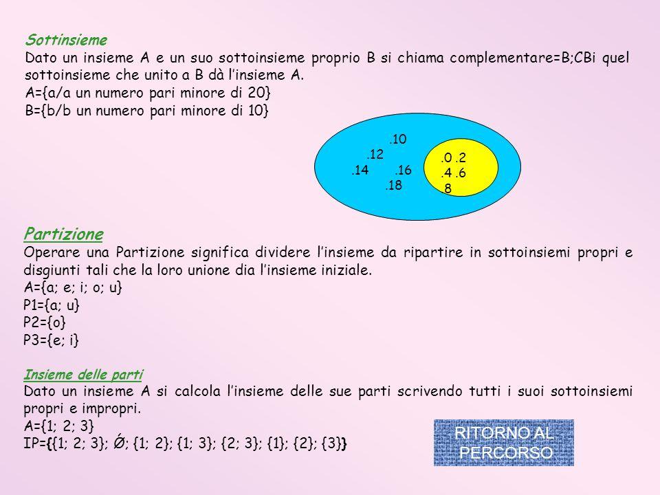 .10.12.14.16.18.0.2.4.6.8 Sottinsieme Dato un insieme A e un suo sottoinsieme proprio B si chiama complementare=B;CBi quel sottoinsieme che unito a B