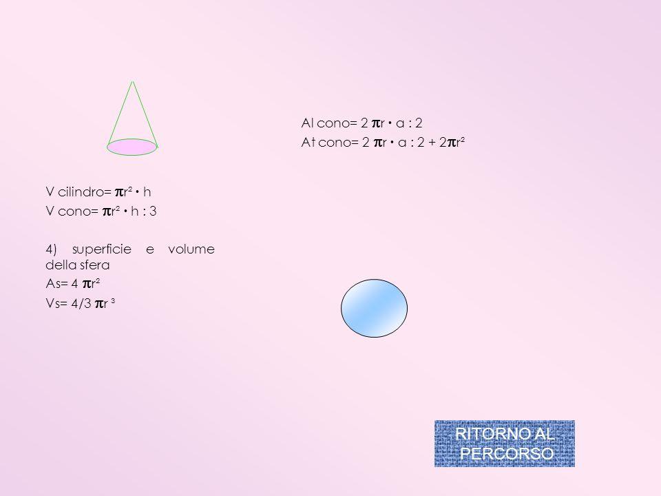 Al cono= 2 r a : 2 At cono= 2 r a : 2 + 2 r² V cilindro= r² h V cono= r² h : 3 4) superficie e volume della sfera As= 4 r² Vs= 4/3 r ³ RITORNO AL PERC