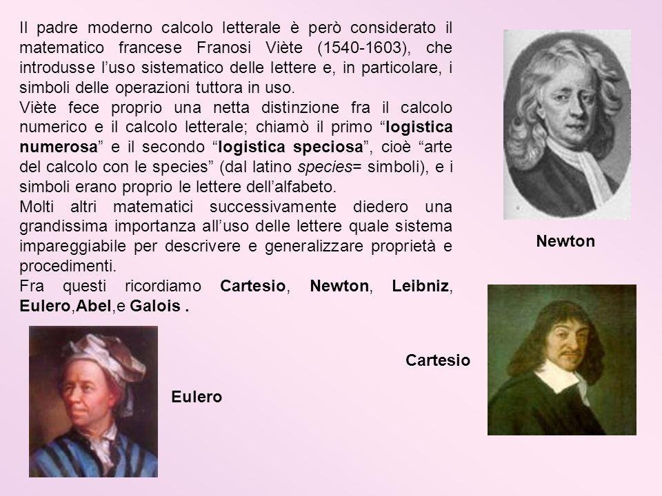 Il padre moderno calcolo letterale è però considerato il matematico francese Franosi Viète (1540-1603), che introdusse luso sistematico delle lettere