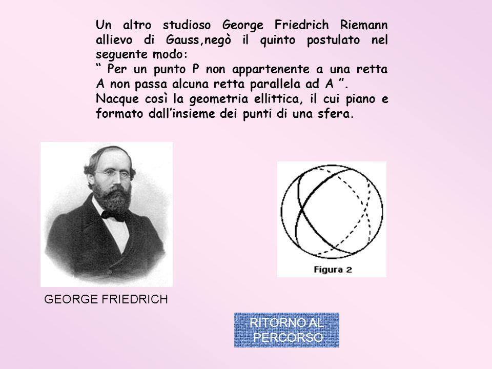 Un altro studioso George Friedrich Riemann allievo di Gauss,negò il quinto postulato nel seguente modo: Per un punto P non appartenente a una retta A