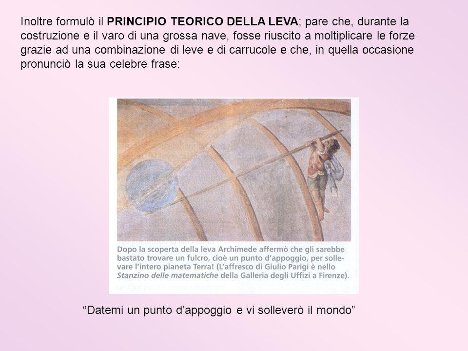 Inoltre formulò il PRINCIPIO TEORICO DELLA LEVA; pare che, durante la costruzione e il varo di una grossa nave, fosse riuscito a moltiplicare le forze