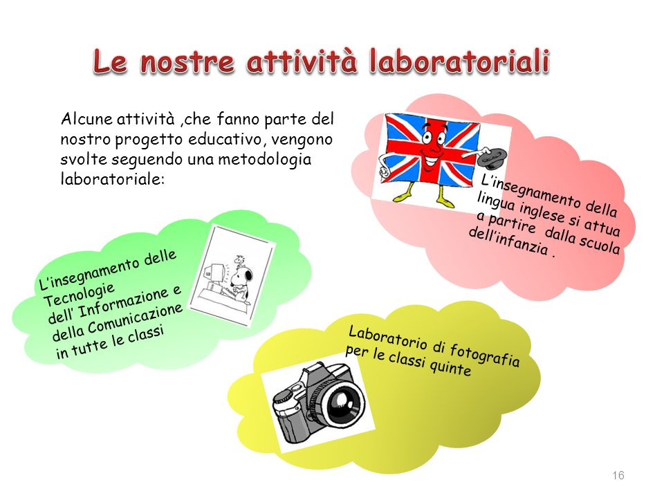 Alcune attività,che fanno parte del nostro progetto educativo, vengono svolte seguendo una metodologia laboratoriale: 16 Linsegnamento della lingua in