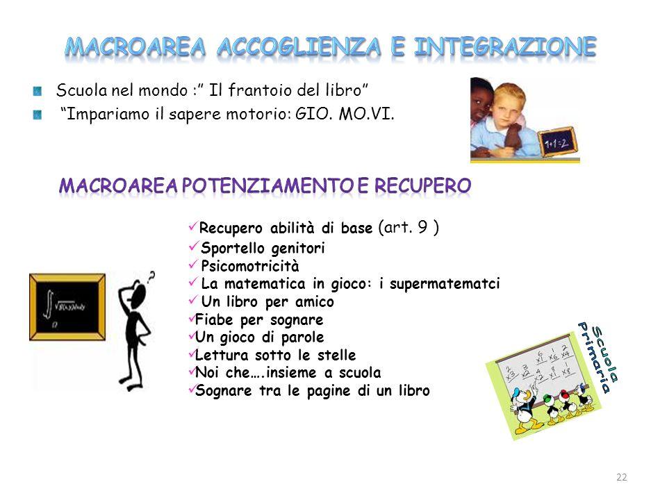Scuola nel mondo : Il frantoio del libro Impariamo il sapere motorio: GIO. MO.VI. 22 Recupero abilità di base (art. 9 ) Sportello genitori Psicomotric
