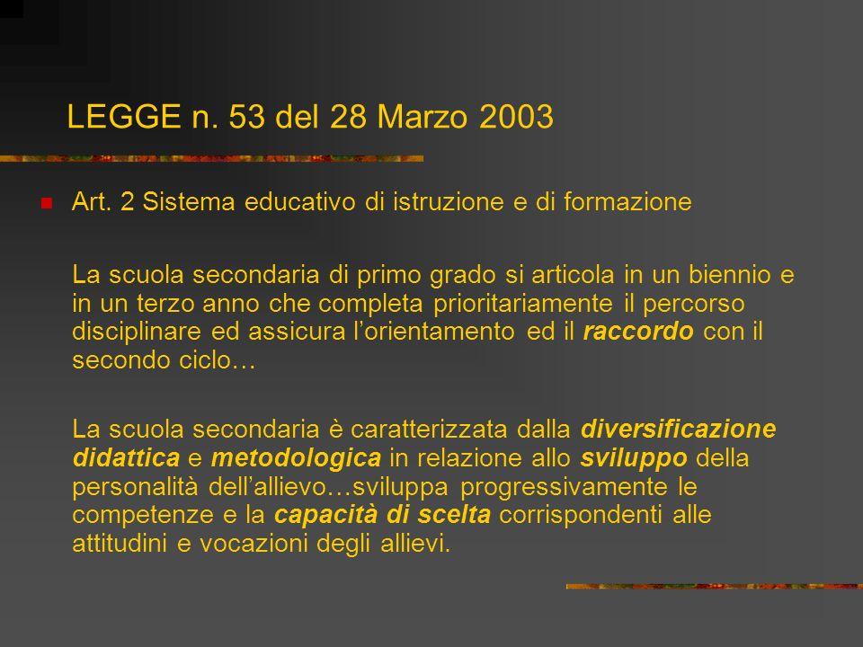 LEGGE n. 53 del 28 Marzo 2003 Art. 2 Sistema educativo di istruzione e di formazione La scuola secondaria di primo grado si articola in un biennio e i