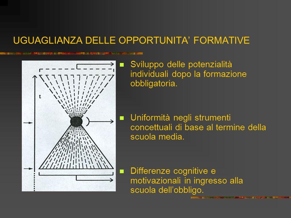 UGUAGLIANZA DELLE OPPORTUNITA FORMATIVE Sviluppo delle potenzialità individuali dopo la formazione obbligatoria. Uniformità negli strumenti concettual