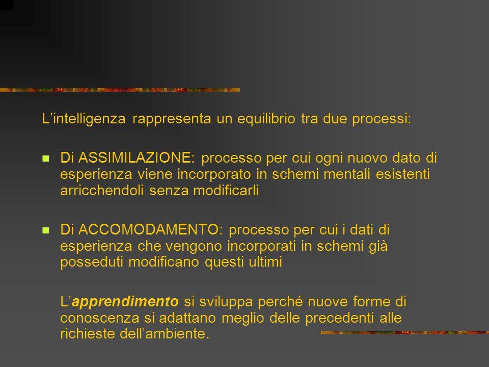 Lintelligenza rappresenta un equilibrio tra due processi: Di ASSIMILAZIONE: processo per cui ogni nuovo dato di esperienza viene incorporato in schemi