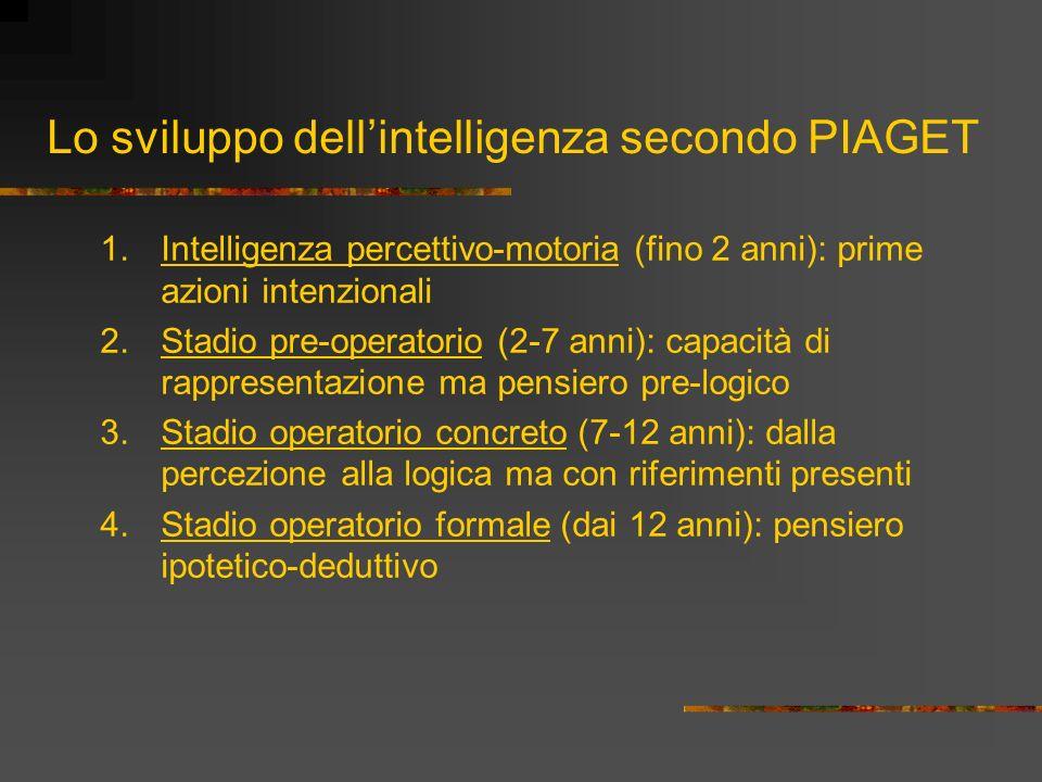 Lo sviluppo dellintelligenza secondo PIAGET 1.Intelligenza percettivo-motoria (fino 2 anni): prime azioni intenzionali 2.Stadio pre-operatorio (2-7 an