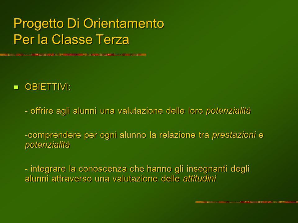 Progetto Di Orientamento Per la Classe Terza OBIETTIVI: OBIETTIVI: - offrire agli alunni una valutazione delle loro potenzialità -comprendere per ogni
