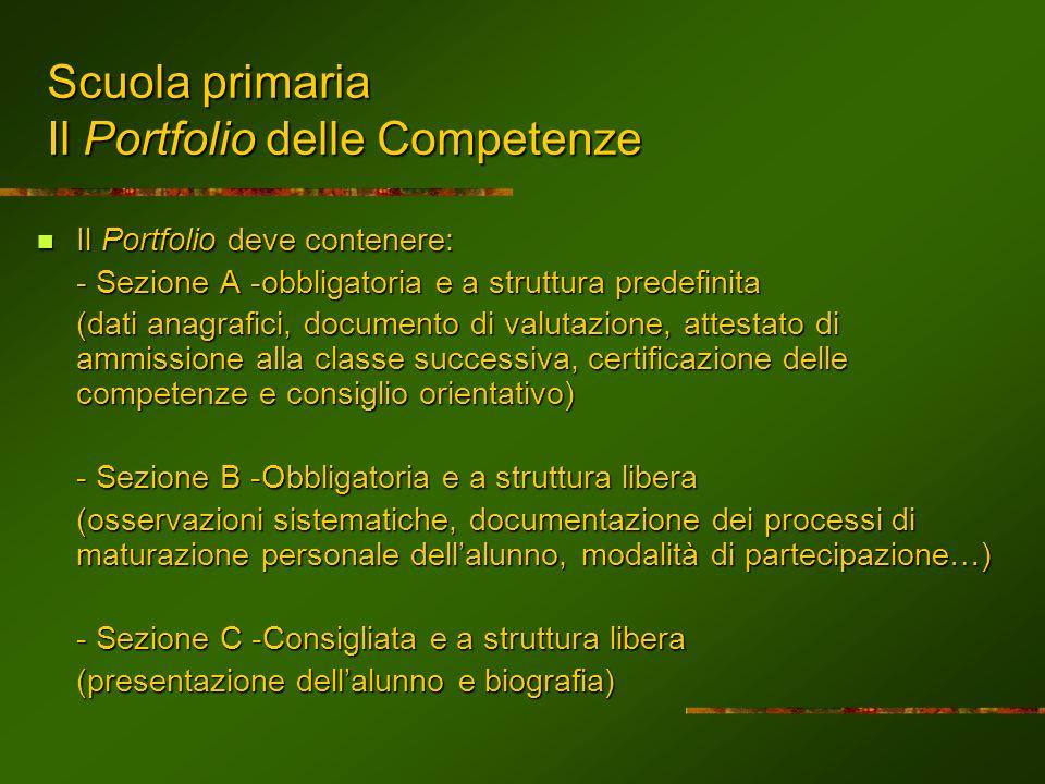 Il Portfolio deve contenere: Il Portfolio deve contenere: - Sezione A -obbligatoria e a struttura predefinita (dati anagrafici, documento di valutazio