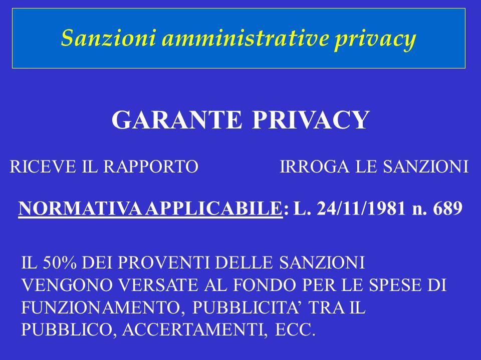 Sanzioni amministrative privacy GARANTE PRIVACY RICEVE IL RAPPORTO IRROGA LE SANZIONI NORMATIVA APPLICABILE: L. 24/11/1981 n. 689 IL 50% DEI PROVENTI
