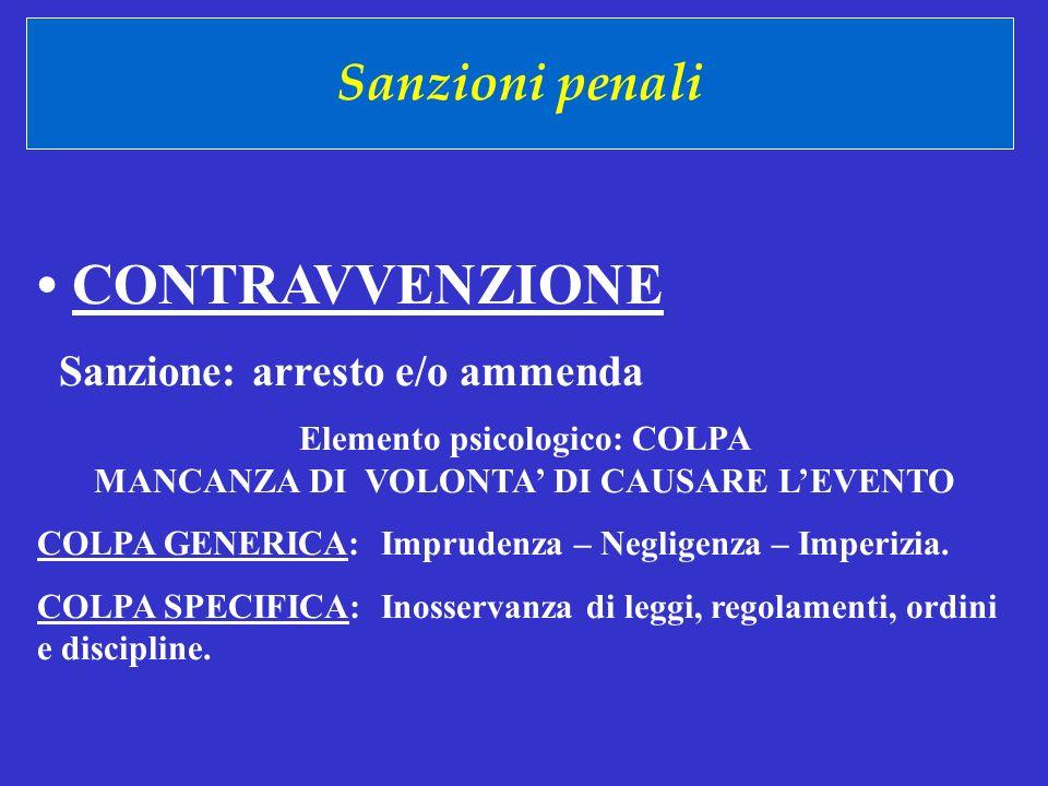 Sanzioni penali CONTRAVVENZIONE Sanzione: arresto e/o ammenda Elemento psicologico: COLPA MANCANZA DI VOLONTA DI CAUSARE LEVENTO COLPA GENERICA: Impru