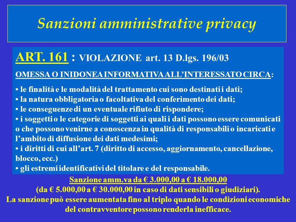 Sanzioni amministrative privacy ART. 161 : VIOLAZIONE art. 13 D.lgs. 196/03 OMESSA O INIDONEA INFORMATIVA ALLINTERESSATO CIRCA: le finalità e le modal