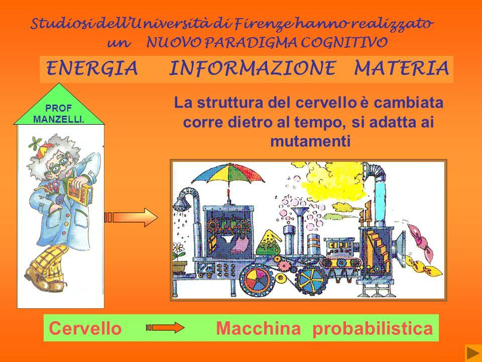 La struttura del cervello è cambiata corre dietro al tempo, si adatta ai mutamenti Cervello Macchina probabilistica Studiosi dellUniversità di Firenze