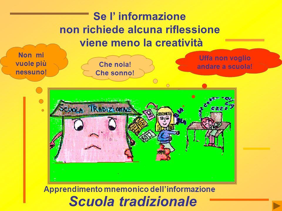 Se l informazione non richiede alcuna riflessione viene meno la creatività Scuola tradizionale Che noia! Che sonno! Non mi vuole più nessuno! Apprendi