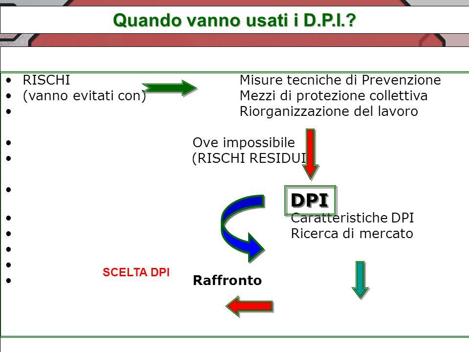 DPI di progettazione semplice destinati a salvaguardare la persona da rischi di danni fisici di lieve entità. Nel progetto deve presupporsi che la per