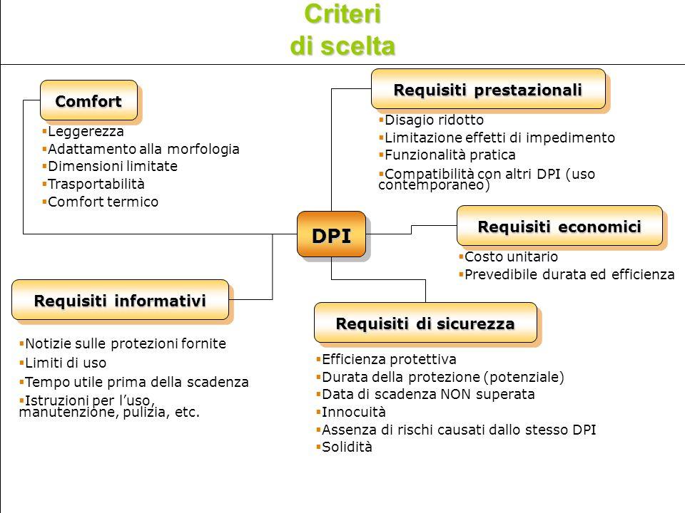4 Caratteristiche generali dei DPI REQUISITI PRESTAZIONALI : ridotto disagio, funzionalità pratica, compatibilità con altre protezioni, ridotto disagi