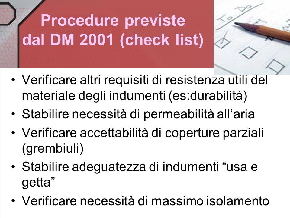 Procedure previste dal DM 2001 CHECK LIST Descrizione gravità del pericolo di esposizione alla pelle Valutazione pericolo di inalare agenti chimici De