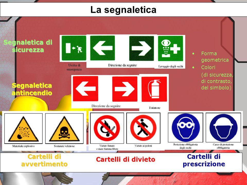 Forma geometrica Colori (di sicurezza, di contrasto, del simbolo) Cartelli di avvertimento prescrizione Segnaletica di sicurezza Uscita di emergenza Segnaletica antincendio Cartelli di divieto La segnaletica