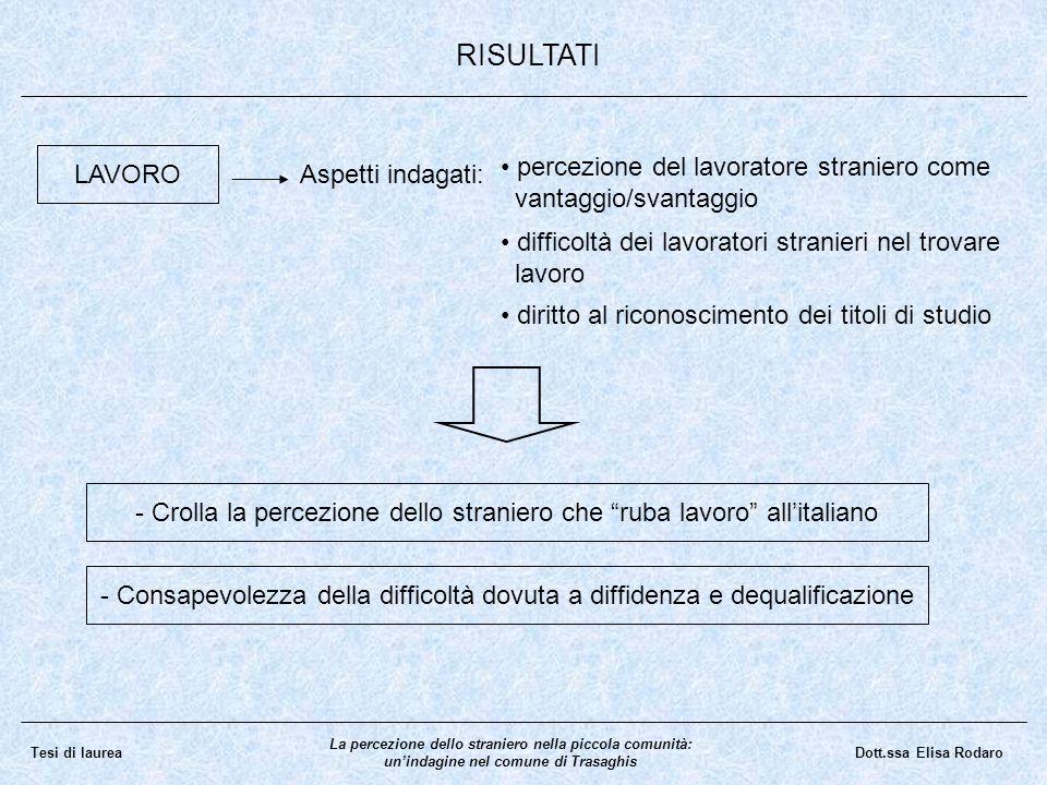 La percezione dello straniero nella piccola comunità: unindagine nel comune di Trasaghis Dott.ssa Elisa RodaroTesi di laurea RISULTATI LAVORO Aspetti