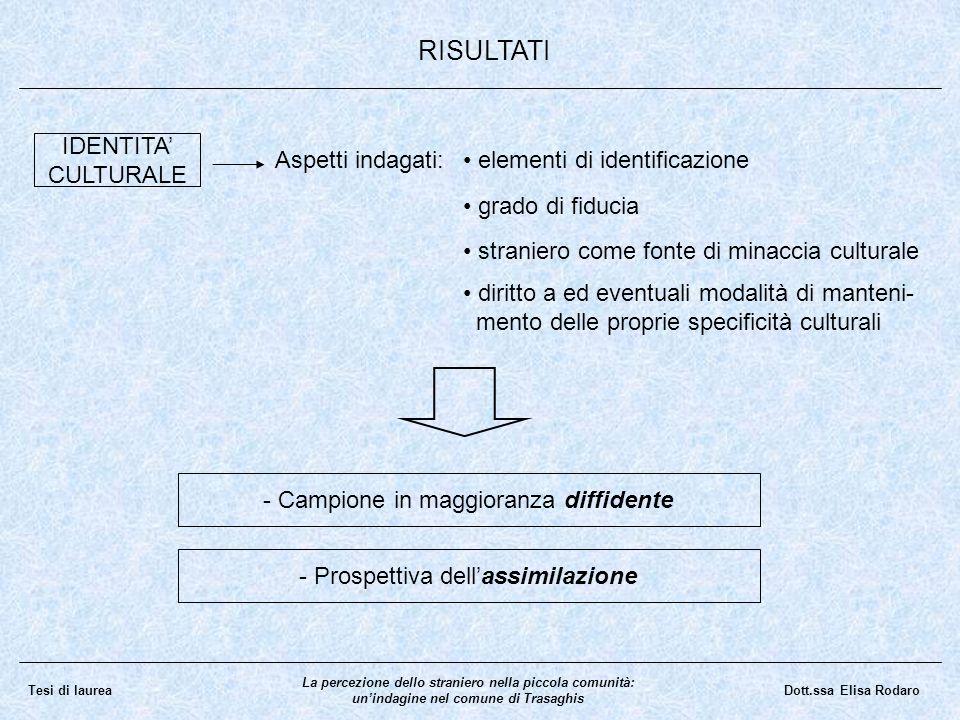 La percezione dello straniero nella piccola comunità: unindagine nel comune di Trasaghis Dott.ssa Elisa RodaroTesi di laurea RISULTATI IDENTITA CULTUR