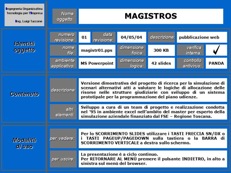 1 Nomeoggetto: numerorevisione: dimensionefisica:nomefile: Modalità di uso datarevisione: dimensionelogica: Contenuto Identitàoggetto MAGISTROS 0104/05/04 magistr01.pps 300 KB 42 slides PANDA controlloantivirus: verificainterna: descrizione: pubblicazione web ambienteapplicativo: MS Powerpoint descrizione: Versione dimostrativa del progetto di ricerca per la simulazione di scenari alternativi atti a valutare le logiche di allocazione delle risorse nelle strutture giudiziarie con sviluppo di un sistema prototipale per la programmazione del piano udienze.
