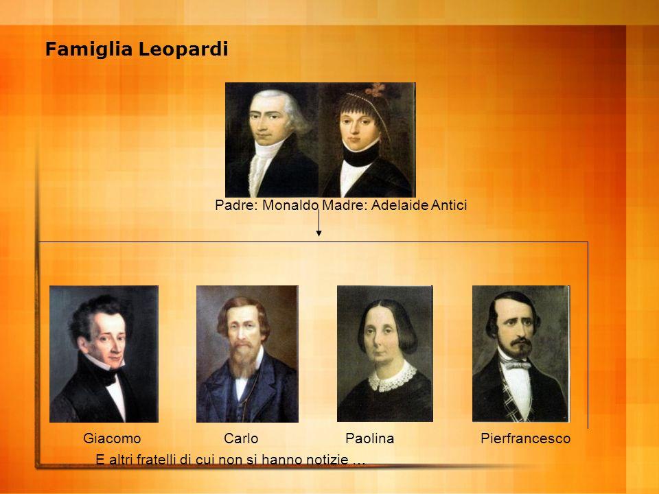 Famiglia Leopardi Padre: Monaldo Madre: Adelaide Antici Giacomo Carlo Paolina Pierfrancesco E altri fratelli di cui non si hanno notizie …