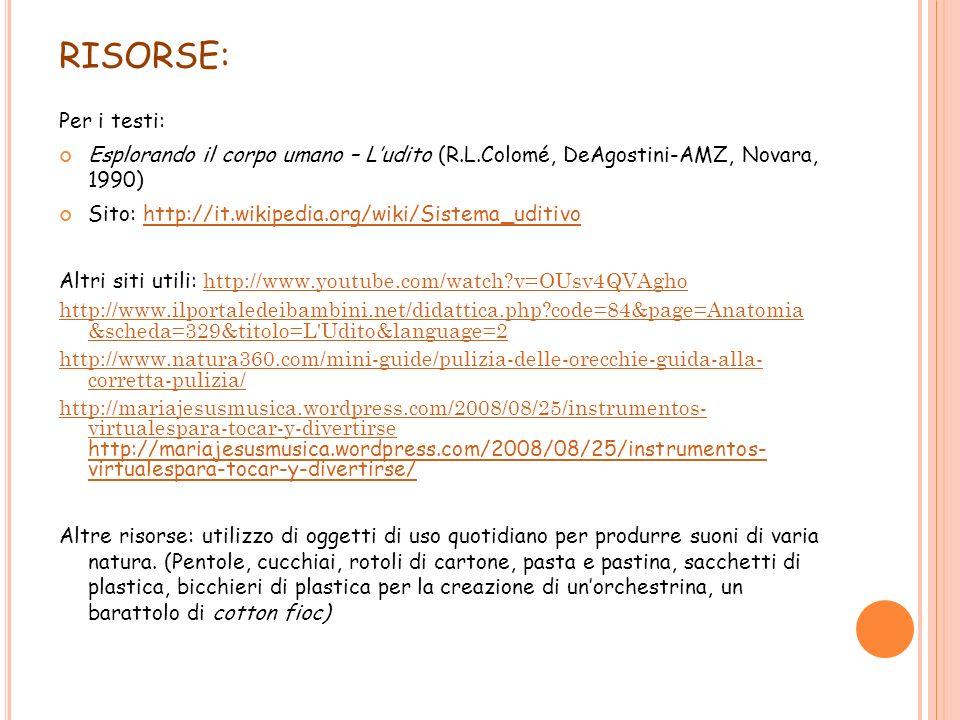 RISORSE: Per i testi: Esplorando il corpo umano – Ludito (R.L.Colomé, DeAgostini-AMZ, Novara, 1990) Sito: http://it.wikipedia.org/wiki/Sistema_uditivohttp://it.wikipedia.org/wiki/Sistema_uditivo Altri siti utili: http://www.youtube.com/watch?v=OUsv4QVAgho http://www.youtube.com/watch?v=OUsv4QVAgho http://www.ilportaledeibambini.net/didattica.php?code=84&page=Anatomia &scheda=329&titolo=L Udito&language=2 http://www.natura360.com/mini-guide/pulizia-delle-orecchie-guida-alla- corretta-pulizia/ http://mariajesusmusica.wordpress.com/2008/08/25/instrumentos- virtualespara-tocar-y-divertirse http://mariajesusmusica.wordpress.com/2008/08/25/instrumentos- virtualespara-tocar-y-divertirse/ Altre risorse: utilizzo di oggetti di uso quotidiano per produrre suoni di varia natura.