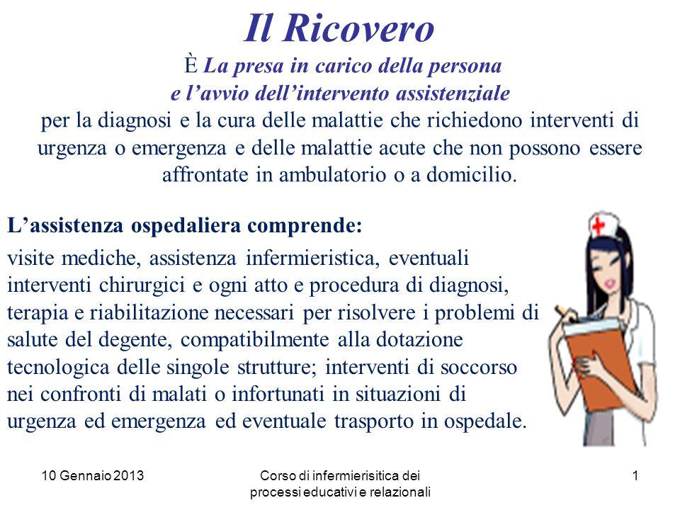 22 Scheda infermieristica 10 Gennaio 2013Corso di infermierisitica dei processi educativi e relazionali