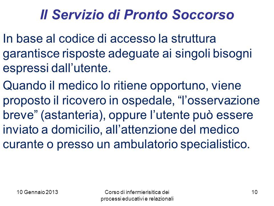10 Il Servizio di Pronto Soccorso 10 Gennaio 2013Corso di infermierisitica dei processi educativi e relazionali In base al codice di accesso la strutt