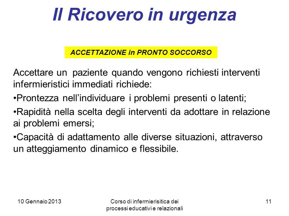 11 Il Ricovero in urgenza Accettare un paziente quando vengono richiesti interventi infermieristici immediati richiede: Prontezza nellindividuare i pr