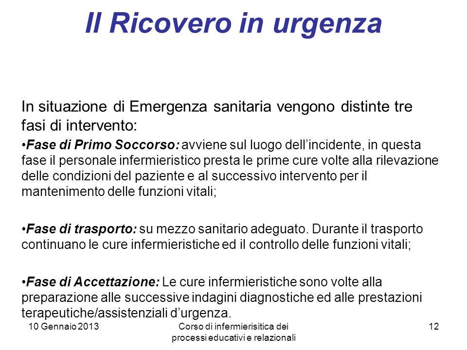 12 Il Ricovero in urgenza In situazione di Emergenza sanitaria vengono distinte tre fasi di intervento: Fase di Primo Soccorso: avviene sul luogo dell