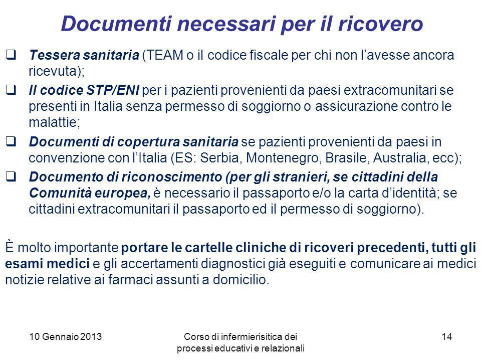 14 Documenti necessari per il ricovero 10 Gennaio 2013Corso di infermierisitica dei processi educativi e relazionali Tessera sanitaria (TEAM o il codi