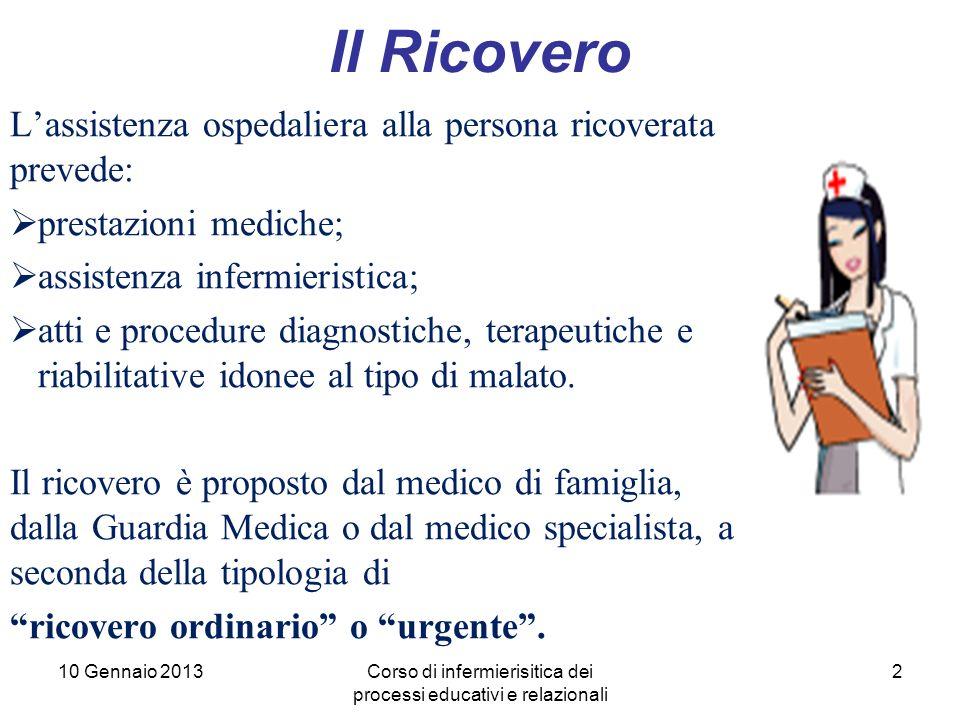 2 Il Ricovero Lassistenza ospedaliera alla persona ricoverata prevede: prestazioni mediche; assistenza infermieristica; atti e procedure diagnostiche, terapeutiche e riabilitative idonee al tipo di malato.