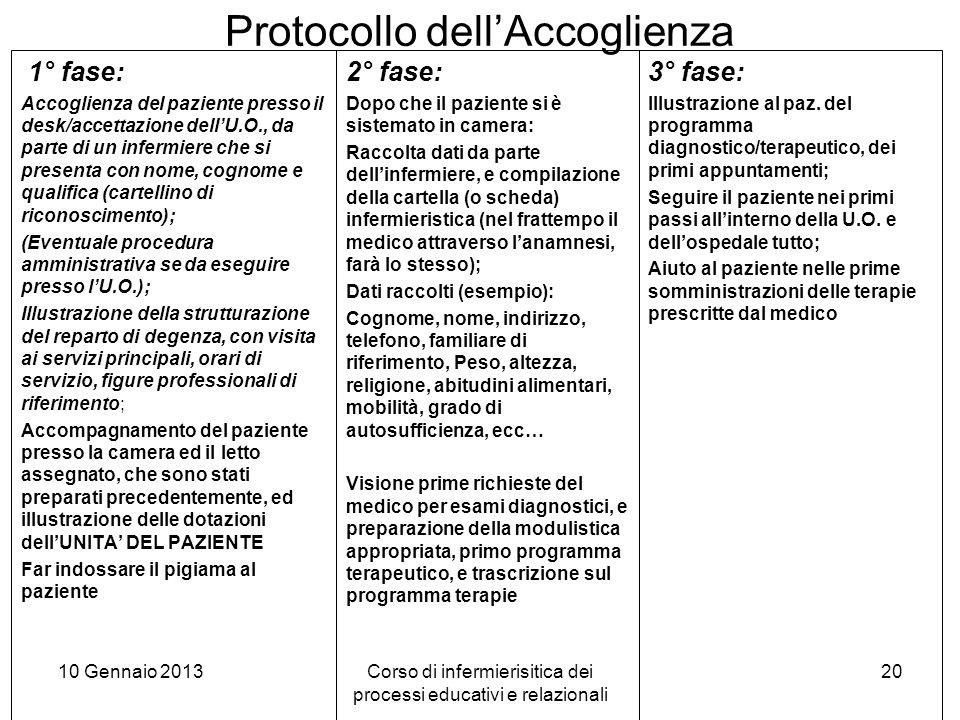 20 Protocollo dellAccoglienza 1° fase: Accoglienza del paziente presso il desk/accettazione dellU.O., da parte di un infermiere che si presenta con no