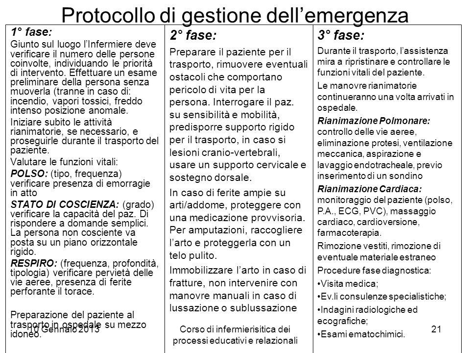 21 Protocollo di gestione dellemergenza 1° fase: Giunto sul luogo lInfermiere deve verificare il numero delle persone coinvolte, individuando le priorità di intervento.