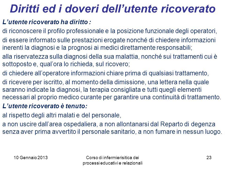 23 Diritti ed i doveri dellutente ricoverato 10 Gennaio 2013Corso di infermierisitica dei processi educativi e relazionali Lutente ricoverato ha dirit