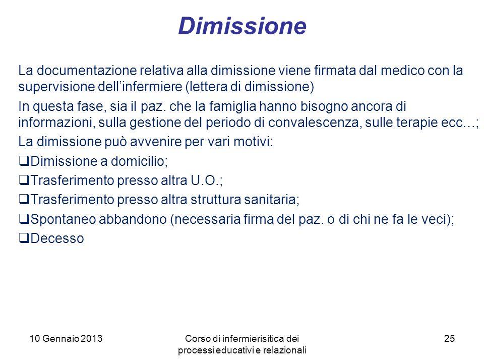 25 Dimissione La documentazione relativa alla dimissione viene firmata dal medico con la supervisione dellinfermiere (lettera di dimissione) In questa fase, sia il paz.