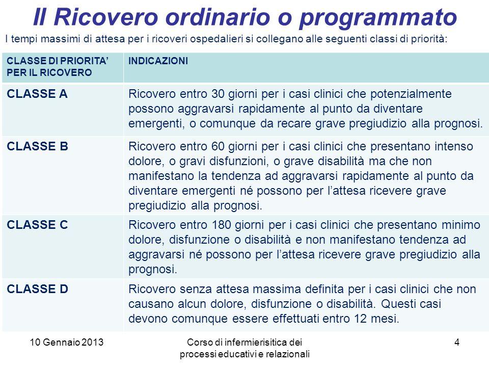 4 Il Ricovero ordinario o programmato 10 Gennaio 2013Corso di infermierisitica dei processi educativi e relazionali I tempi massimi di attesa per i ri