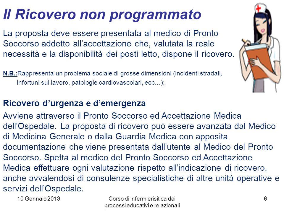 6 Il Ricovero non programmato La proposta deve essere presentata al medico di Pronto Soccorso addetto allaccettazione che, valutata la reale necessità e la disponibilità dei posti letto, dispone il ricovero.
