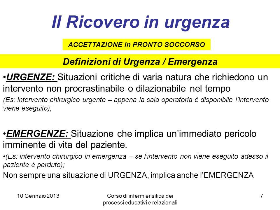 7 Il Ricovero in urgenza URGENZE: Situazioni critiche di varia natura che richiedono un intervento non procrastinabile o dilazionabile nel tempo (Es: