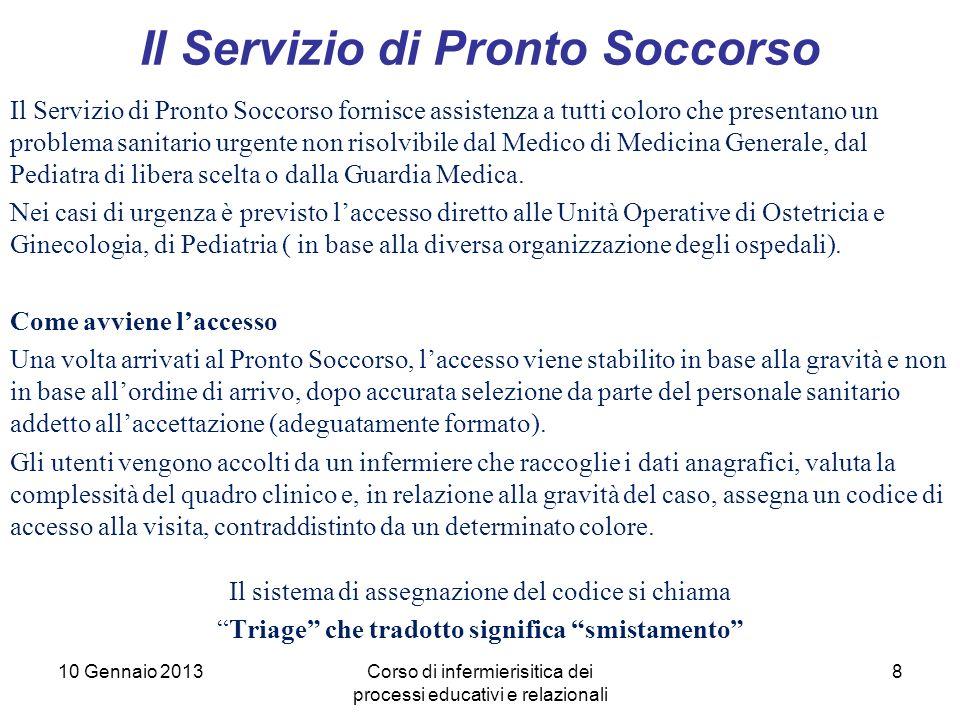 8 Il Servizio di Pronto Soccorso 10 Gennaio 2013Corso di infermierisitica dei processi educativi e relazionali Il Servizio di Pronto Soccorso fornisce