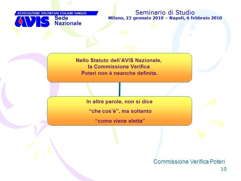 10 Seminario di Studio Milano, 23 gennaio 2010 – Napoli, 6 febbraio 2010 Sede Nazionale Commissione Verifica Poteri Nello Statuto dellAVIS Nazionale,