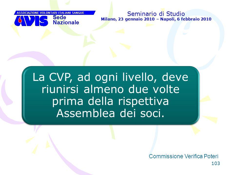 103 Seminario di Studio Milano, 23 gennaio 2010 – Napoli, 6 febbraio 2010 Sede Nazionale Commissione Verifica Poteri [ La CVP, ad ogni livello, deve r