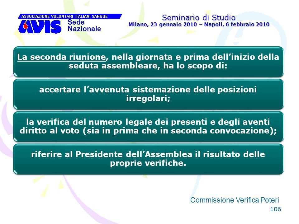106 Seminario di Studio Milano, 23 gennaio 2010 – Napoli, 6 febbraio 2010 Sede Nazionale Commissione Verifica Poteri [ La seconda riunione, nella gior